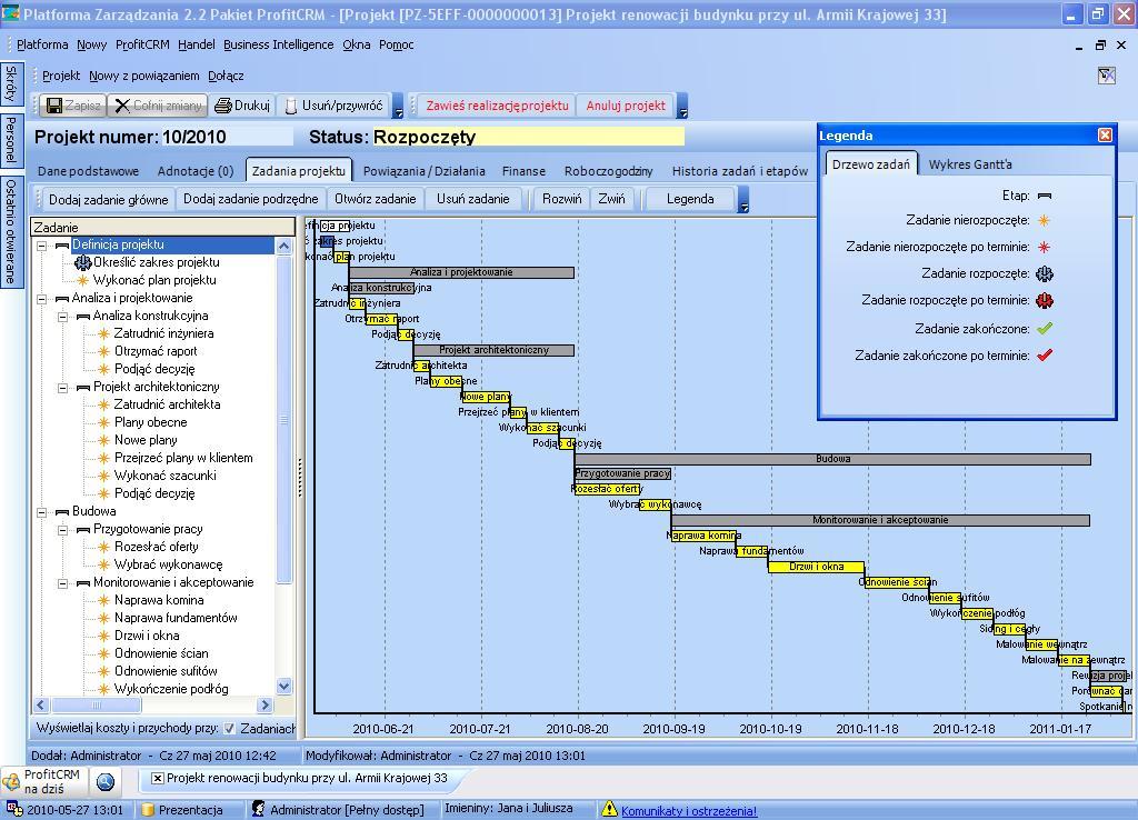 Nowoczesne oprogramowanie crm projekt karta gwna projekt wykres gantta ccuart Choice Image